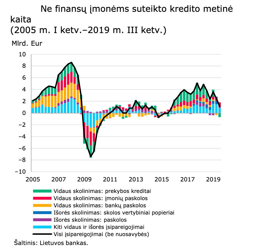 prekybos finansų bankų sistema)